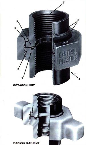 Ground joint insulating union stuart steel